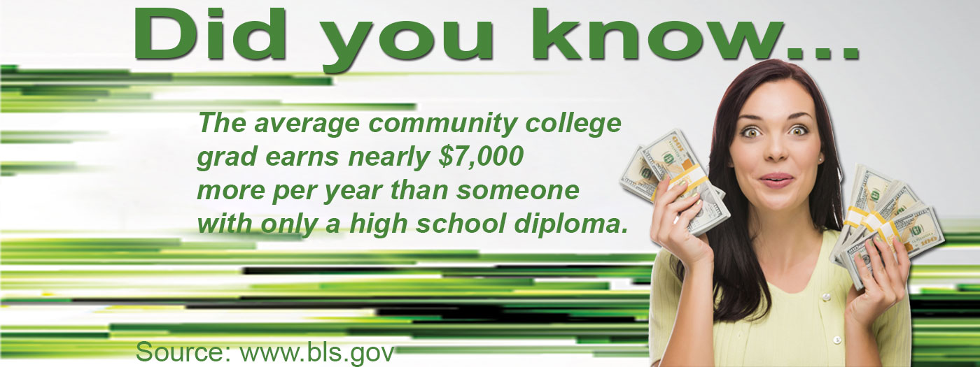 Did you know . . . the average community college 