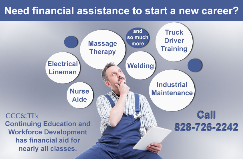 Financial Aid for Continuing Ed classes - call 726-2242